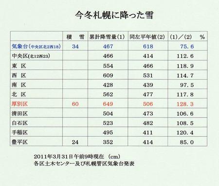 401-kotosinoyuki.jpg